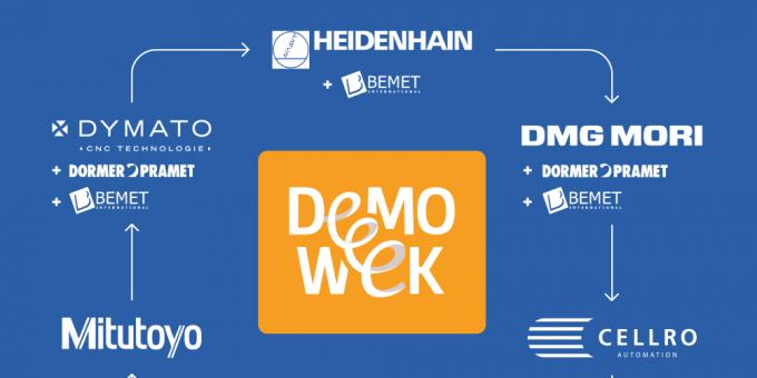 Demoweek Plattegrond