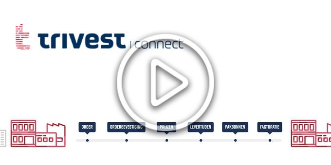 Automatiseer uw inkoop- en verkoopproces met Trivest Connect
